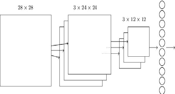 Figure 7 from FAREC — CNN based efficient face recognition technique
