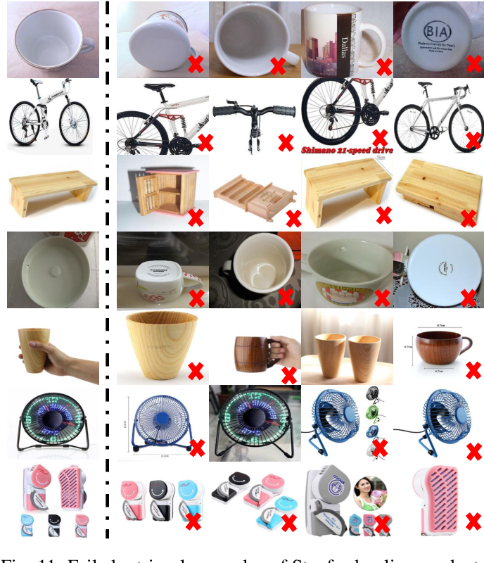 Figure 3 for Directional Statistics-based Deep Metric Learning for Image Classification and Retrieval