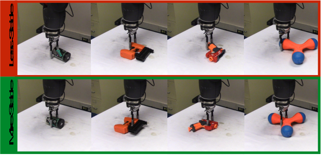Figure 4 for Supervision via Competition: Robot Adversaries for Learning Tasks