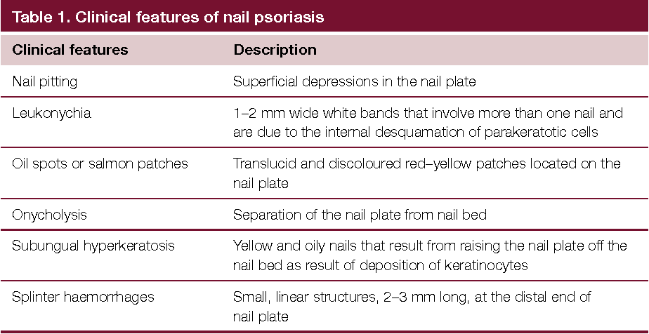 Table 1 from Nail pitting and onycholysis. - Semantic Scholar
