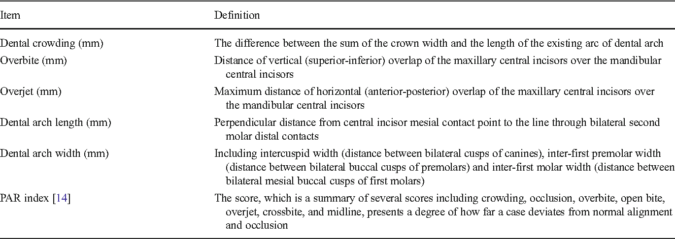 Table 6 From Anatomical Characteristics Of Catathrenia Nocturnal