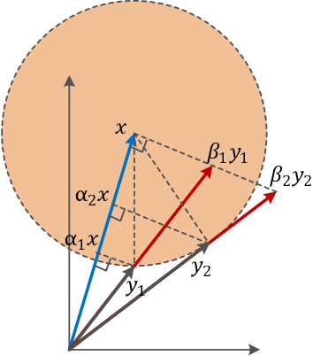 Figure 4 for End-to-End Multi-Task Denoising for joint SDR and PESQ Optimization