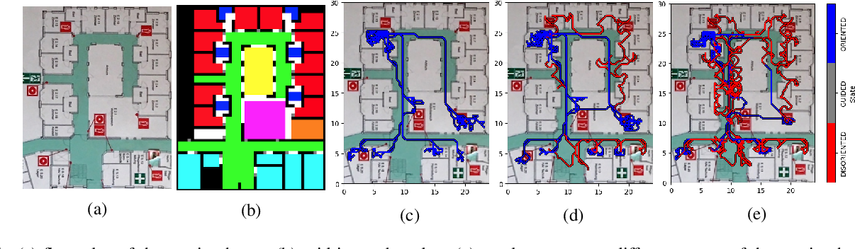 Figure 1 for SimDem A Multi-agent Simulation Environment to Model Persons with Dementia and their Assistance