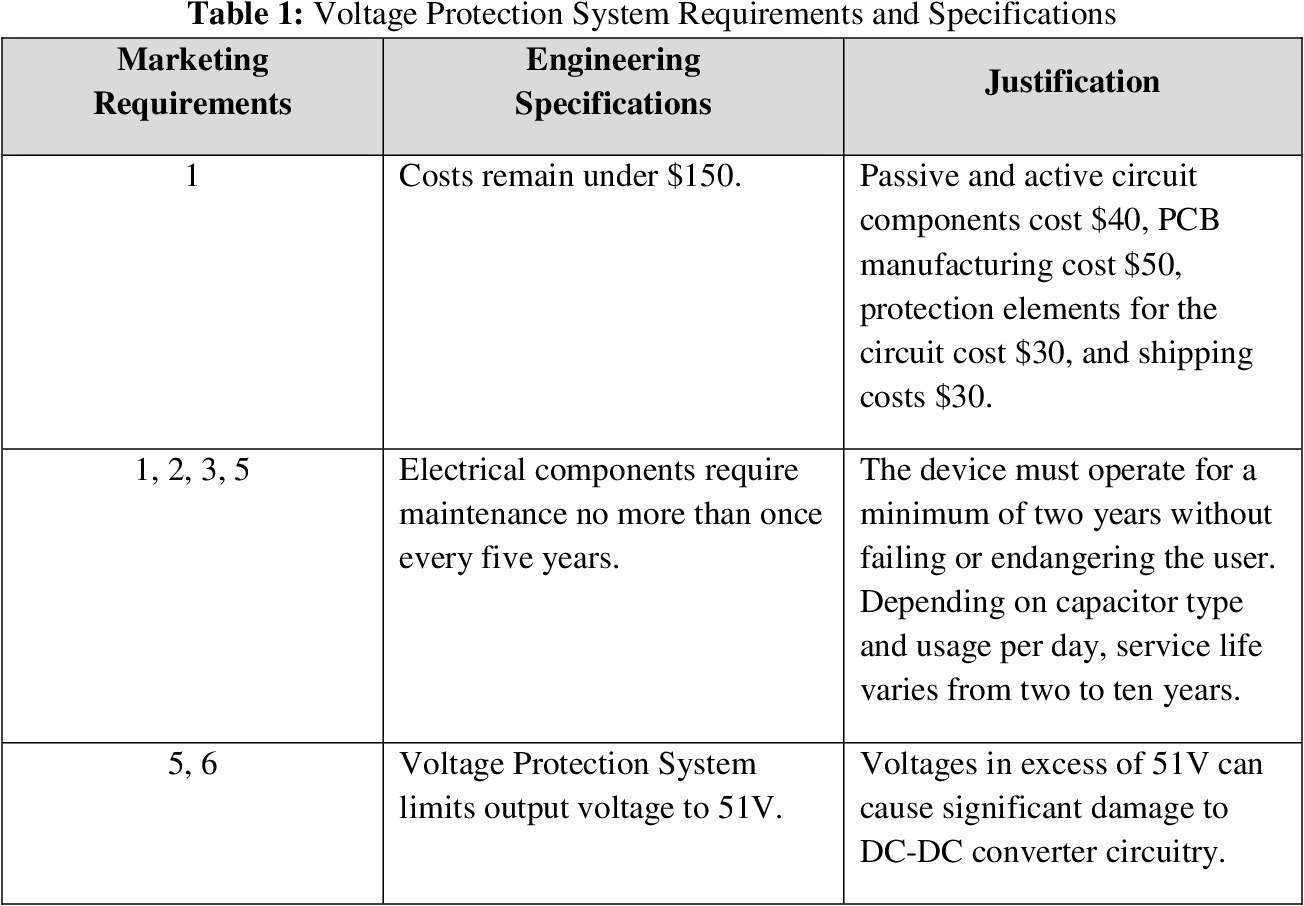 PDF] Voltage Protection System for EHFEM Project - Semantic