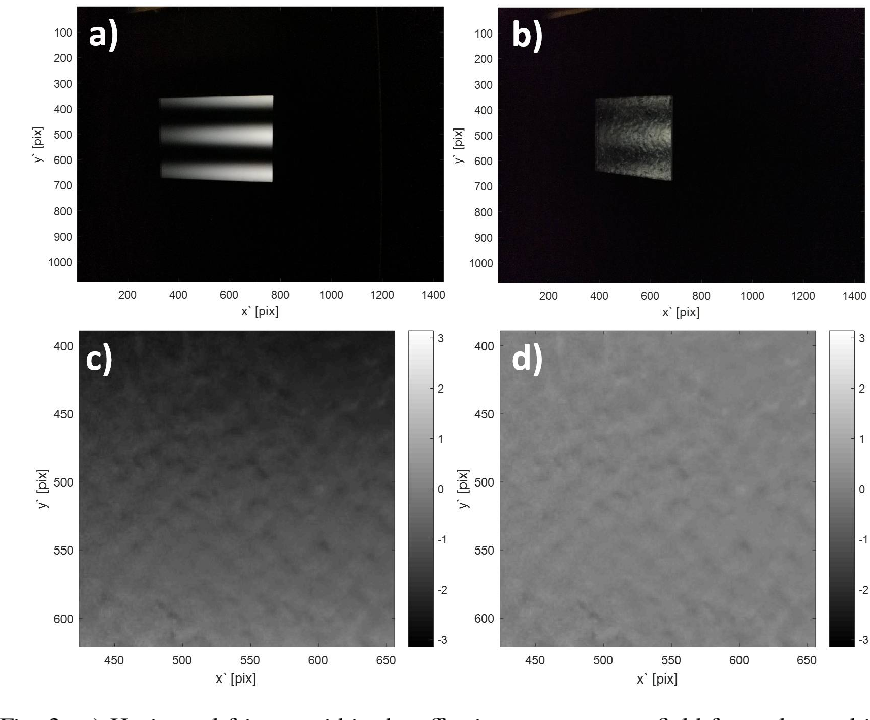 Figure 3 for Uncalibrated Deflectometry with a Mobile Device on Extended Specular Surfaces