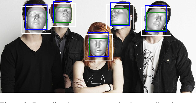 Figure 4 for img2pose: Face Alignment and Detection via 6DoF, Face Pose Estimation