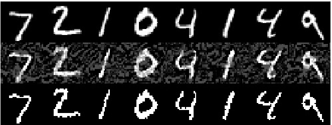 Figure 1 for Can Attention Masks Improve Adversarial Robustness?