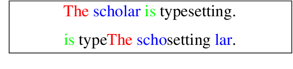 Figure 3 for Demystifying Neural Language Models' Insensitivity to Word-Order