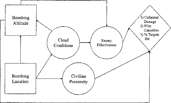 Influence Diagrams With Multiple Objectives And Tradeoff Analysis