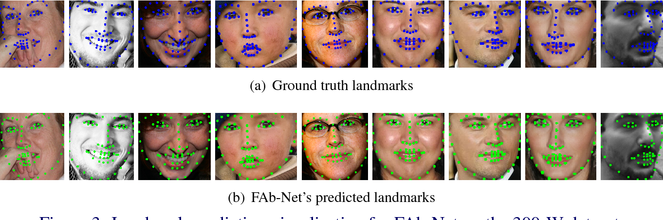Figure 4 for Self-supervised learning of a facial attribute embedding from video