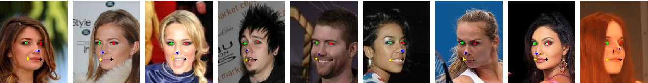 Figure 2 for Self-supervised learning of a facial attribute embedding from video