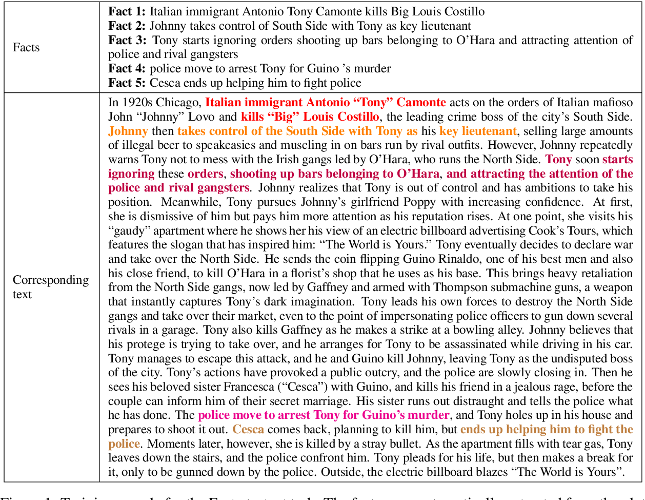 Figure 1 for Facts2Story: Controlling Text Generation by Key Facts