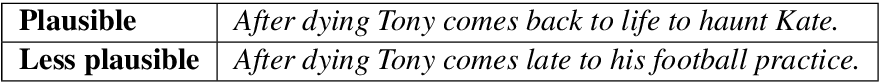 Figure 3 for Facts2Story: Controlling Text Generation by Key Facts