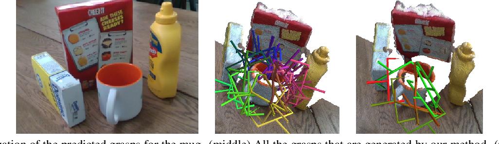 Figure 3 for 6-DOF GraspNet: Variational Grasp Generation for Object Manipulation