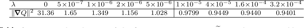 Figure 2 for Learning Maximally Monotone Operators for Image Recovery