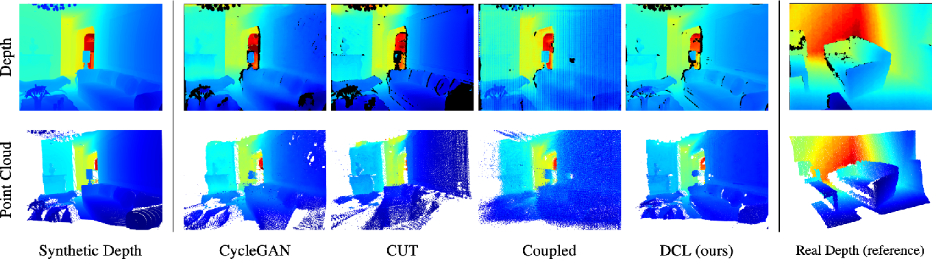 Figure 1 for DCL: Differential Contrastive Learning for Geometry-Aware Depth Synthesis