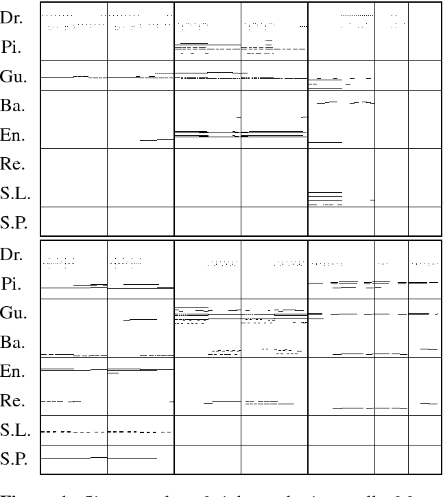 Figure 1 for Convolutional Generative Adversarial Networks with Binary Neurons for Polyphonic Music Generation
