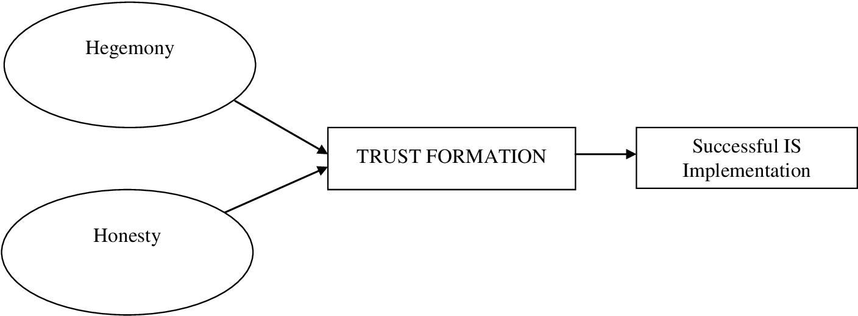 figure 8-7