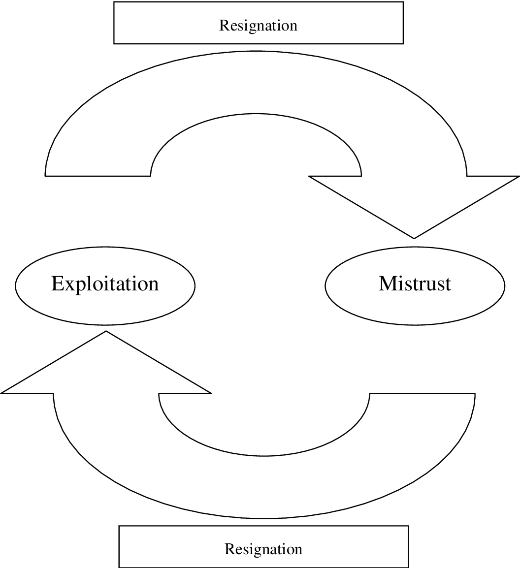 figure 8-8