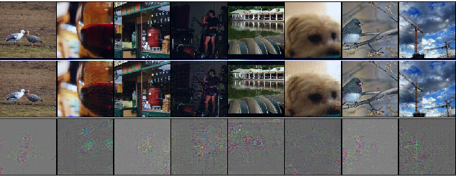 Figure 1 for CAG: A Real-time Low-cost Enhanced-robustness High-transferability Content-aware Adversarial Attack Generator