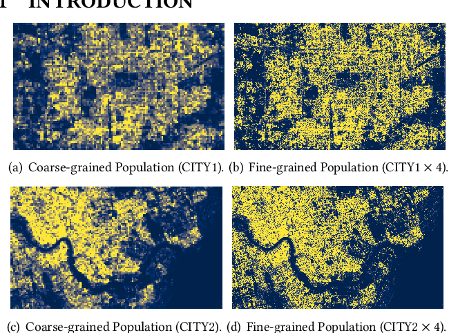 Figure 1 for One-shot Transfer Learning for Population Mapping