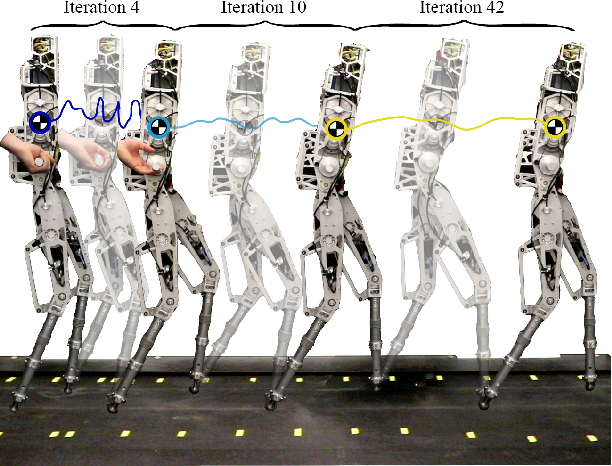 Figure 1 for Preference-Based Learning for User-Guided HZD Gait Generation on Bipedal Walking Robots