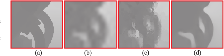 Figure 1 for Deeply Supervised Depth Map Super-Resolution as Novel View Synthesis