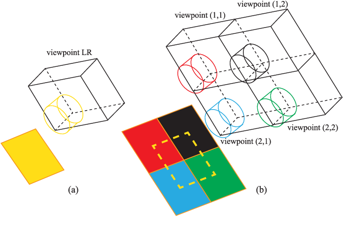 Figure 3 for Deeply Supervised Depth Map Super-Resolution as Novel View Synthesis