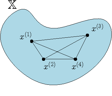 Figure 1 for Bayes-Optimal Entropy Pursuit for Active Choice-Based Preference Learning