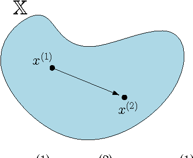 Figure 2 for Bayes-Optimal Entropy Pursuit for Active Choice-Based Preference Learning