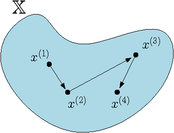 Figure 4 for Bayes-Optimal Entropy Pursuit for Active Choice-Based Preference Learning