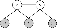 Figure 3 for Learning Domain Invariant Representations for Generalizable Person Re-Identification