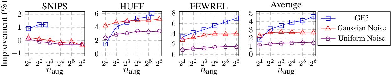 Figure 4 for Good-Enough Example Extrapolation