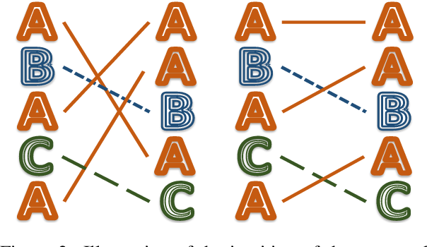 Figure 3 for Improving Text Generation with Student-Forcing Optimal Transport