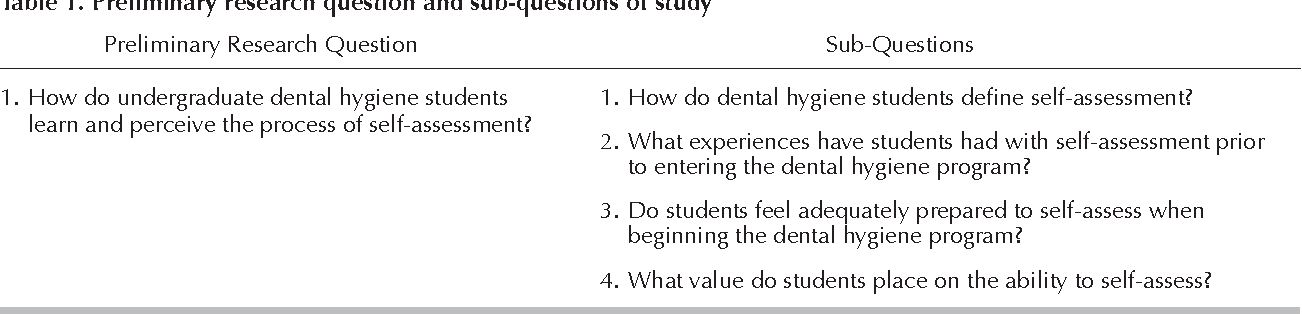 Student self-assessment in dental hygiene education: a cornerstone ...