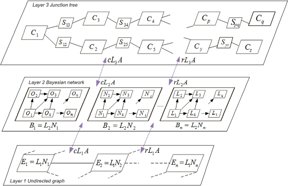 Model-Based Probabilistic Reasoning for Self-Diagnosis of