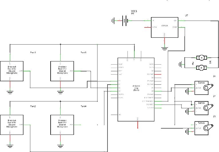 PDF] Sound Localization in Robotic Application - Semantic Scholar