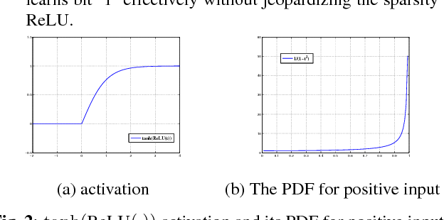 Figure 2 for End-to-end Binary Representation Learning via Direct Binary Embedding