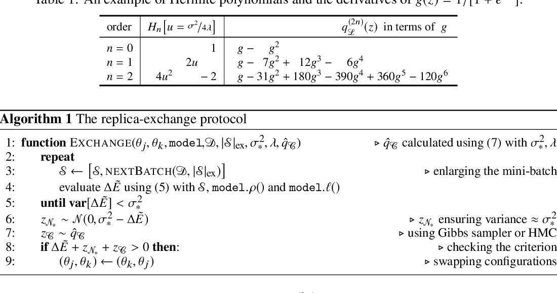 Figure 2 for Replica-exchange Nosé-Hoover dynamics for Bayesian learning on large datasets
