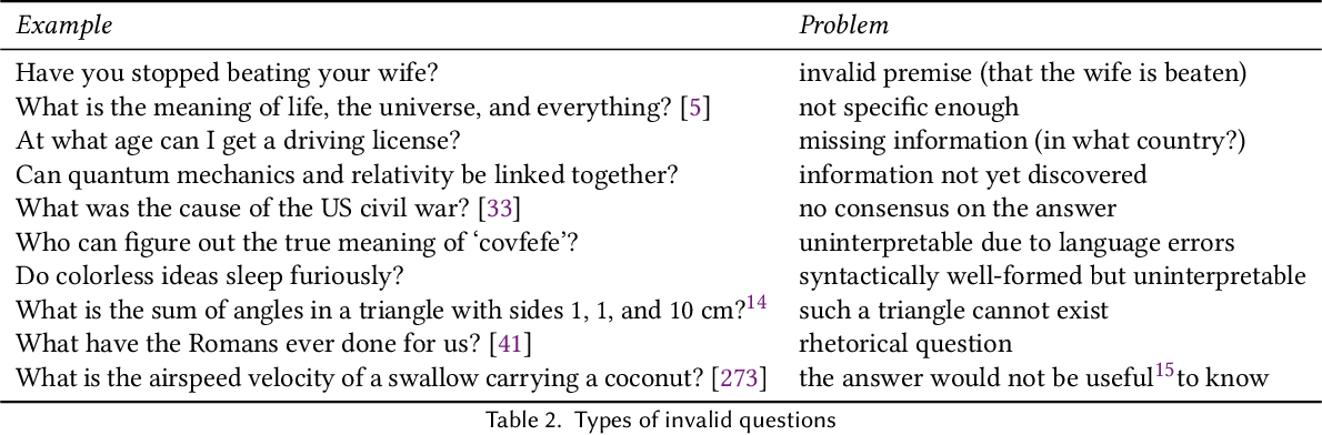Figure 3 for QA Dataset Explosion: A Taxonomy of NLP Resources for Question Answering and Reading Comprehension