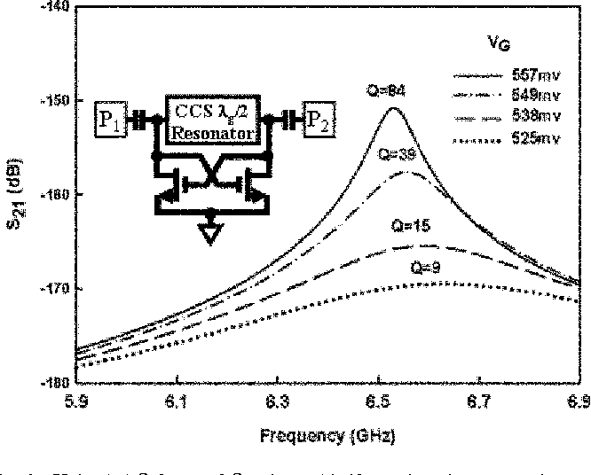 Cmos Active Bandpass Filter Using Compacted Synthetic Quasi Tem