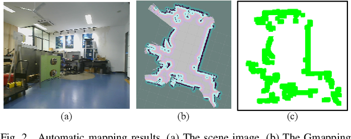 Figure 2 for Hierarchical Image-Goal Navigation in Real Crowded Scenarios