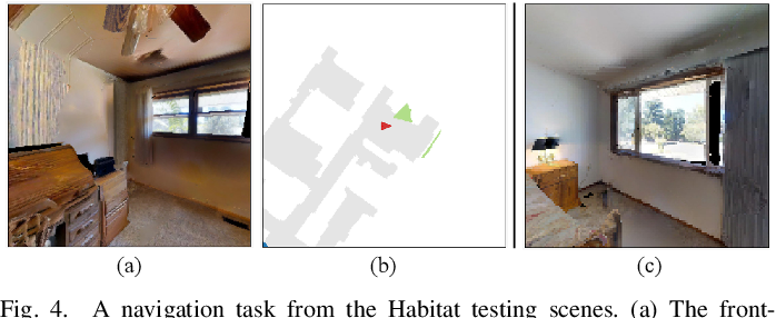 Figure 4 for Hierarchical Image-Goal Navigation in Real Crowded Scenarios