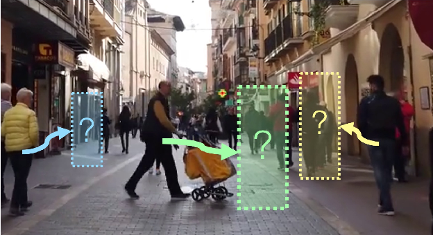 Figure 1 for Multiple Object Forecasting: Predicting Future Object Locations in Diverse Environments