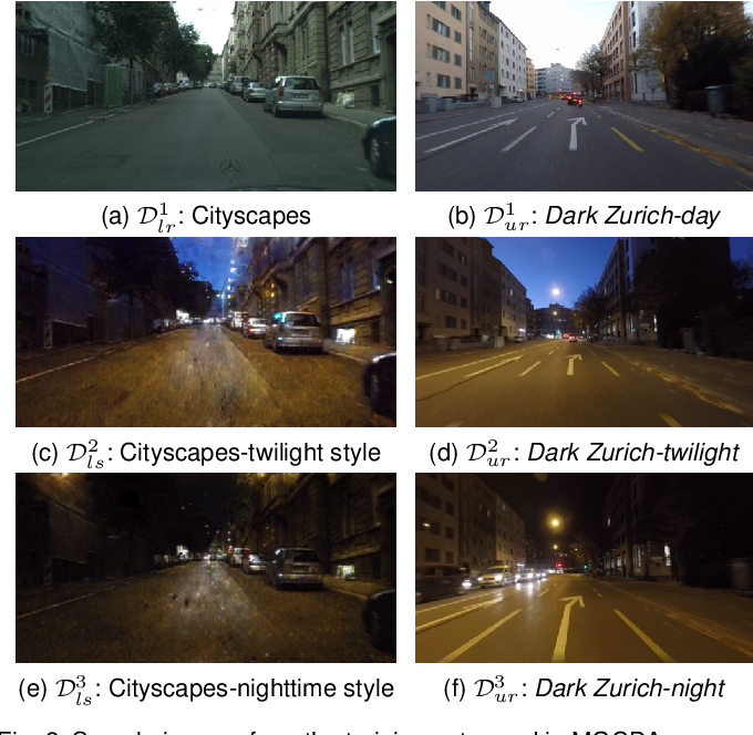 Figure 3 for Map-Guided Curriculum Domain Adaptation and Uncertainty-Aware Evaluation for Semantic Nighttime Image Segmentation