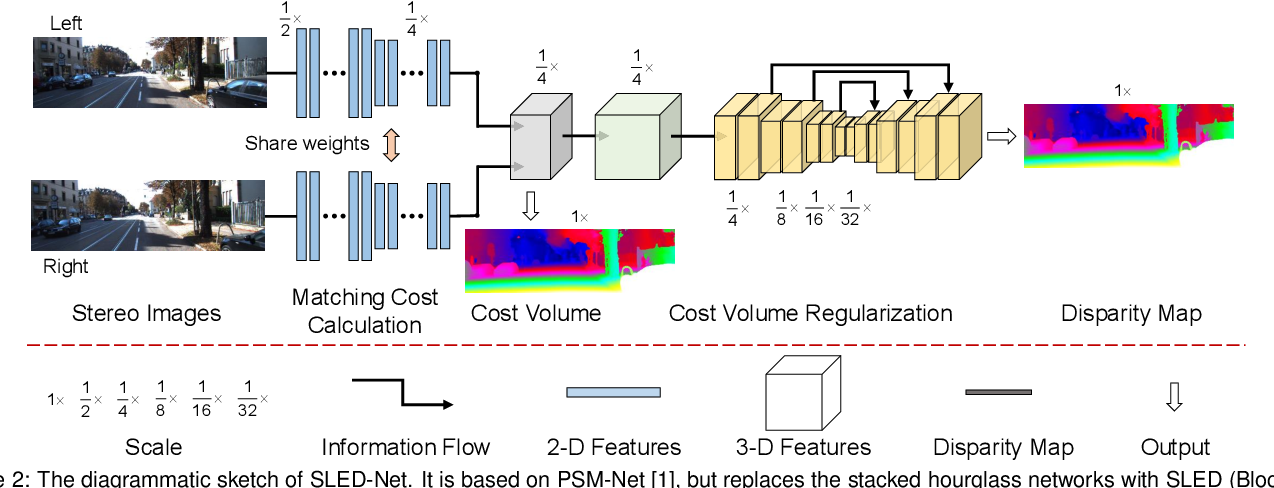 Figure 2 for Exploring Stereovision-Based 3-D Scene Reconstruction for Augmented Reality