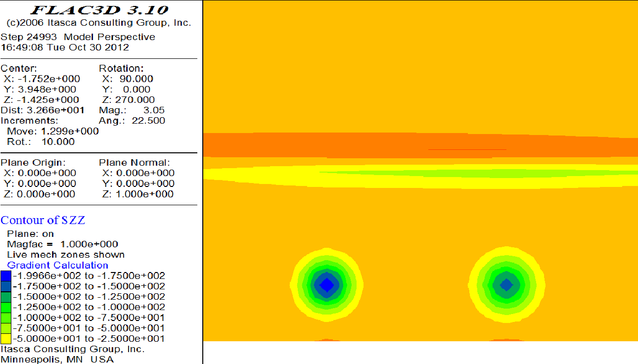 PDF] Improved Load Distribution for Load Rating of Low-Fill Box