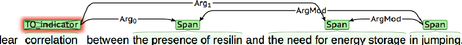 Figure 4 for In Layman's Terms: Semi-Open Relation Extraction from Scientific Texts