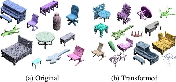 Figure 1 for RobustPointSet: A Dataset for Benchmarking Robustness of Point Cloud Classifiers