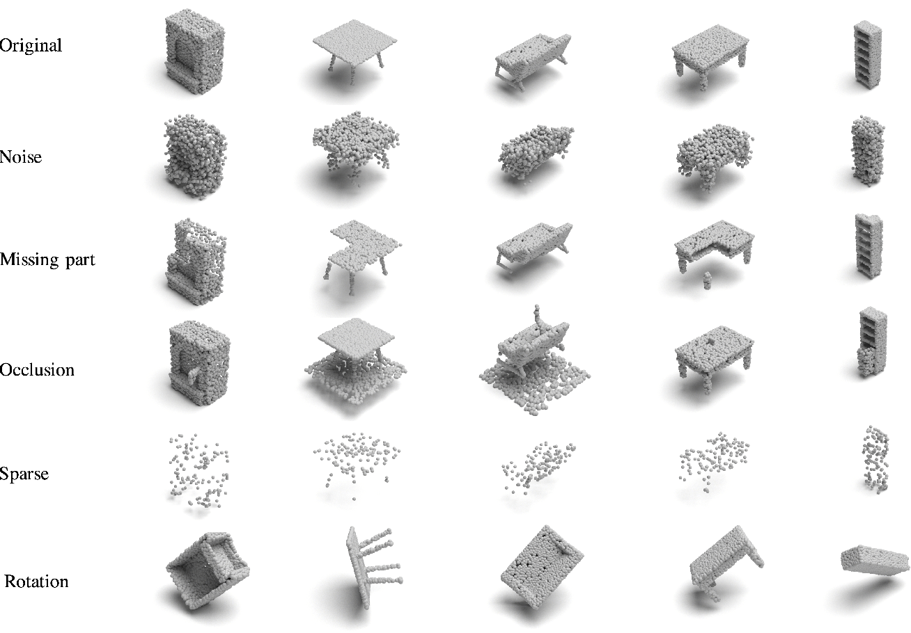 Figure 3 for RobustPointSet: A Dataset for Benchmarking Robustness of Point Cloud Classifiers